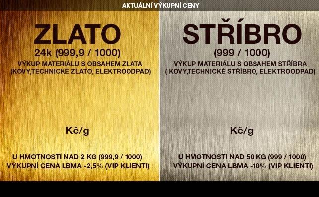 17e379464 Výkup zlata, stříbra a platiny České Budějovice | TOP GOLD
